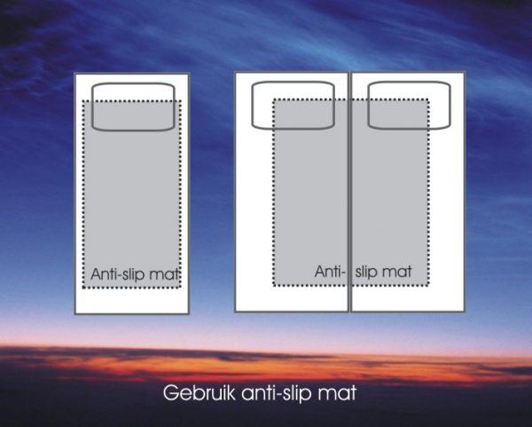 Gebruik anti slip mat Boxtinop