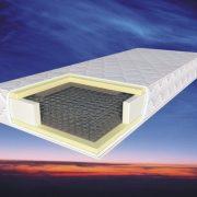 Binnenvering matras 140x210 cm